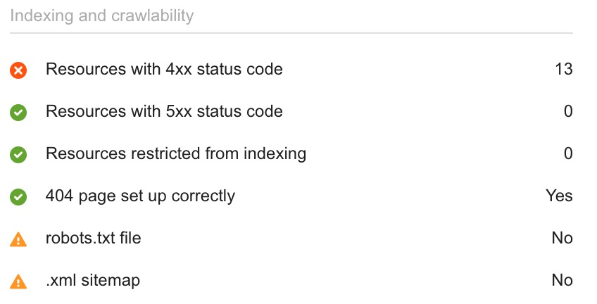 Indexing Crawlability